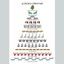 12 Days of Chicago Christmas Holiday Cards Set of 15